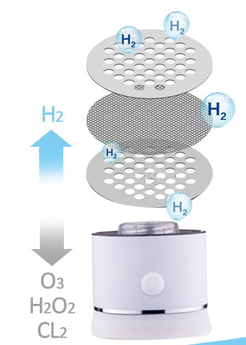 SPE PEM Technology <a href=http://www.accwater.com/products/Hydrogen_Water_Bottle/ target=_blank class=infotextkey>hydrogen water bottle</a> Base.png
